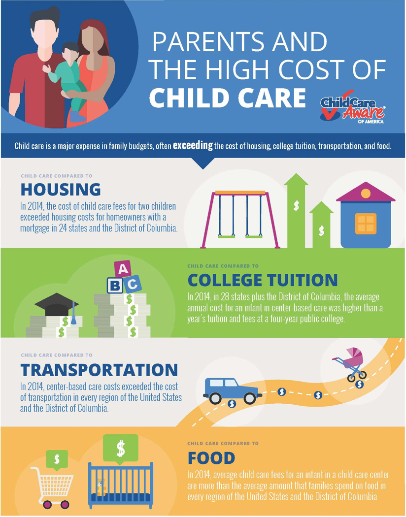 families need federal help to manage the high costs of