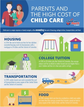 Graphic: Child Care Aware of America